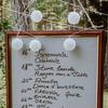 8 põhjust, miks pruutpaar vajab oma pulmadeks kodulehte!